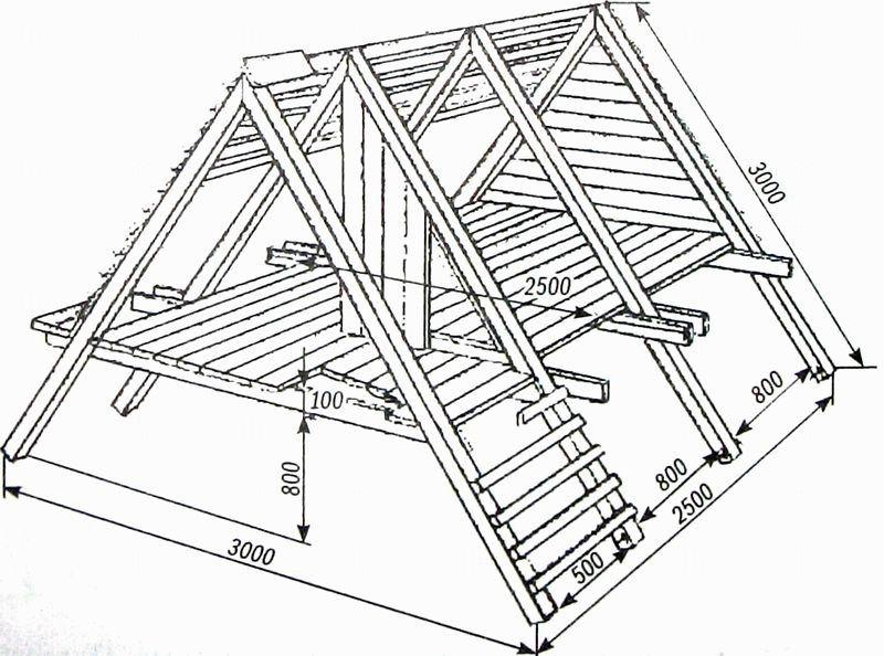 Как сделать крышу для дачи своими руками 181