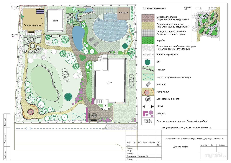 Ландшафтный дизайн участка 6 соток проект