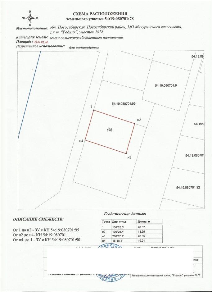 дачный участок площадью в 6 соток