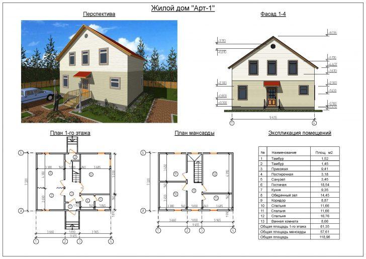 из чего лучше построить дом