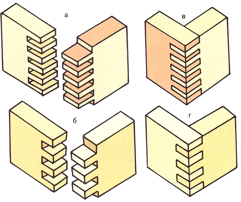 Соединения деревянных деталей своими руками 21