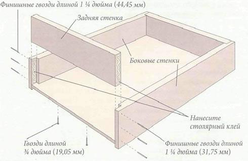 поделки из дерева и фанеры для дачи