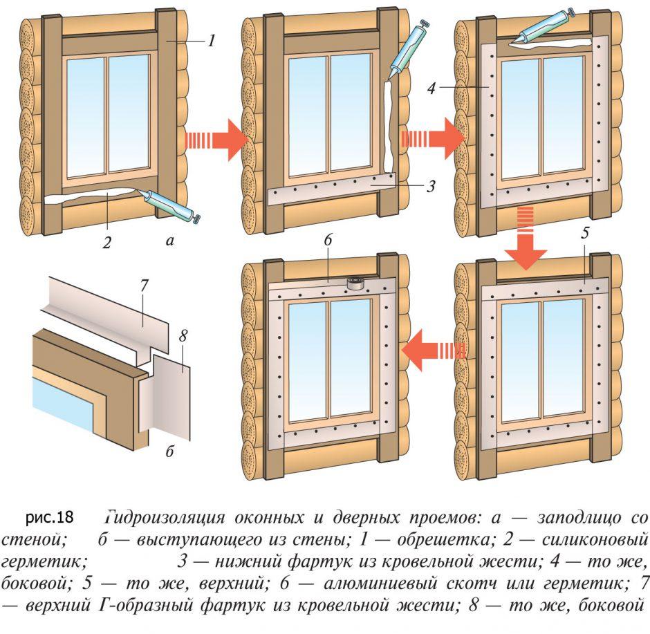Станции мцк схема которые работают