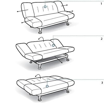 Трансформация подлокотников дивана клик-кляк