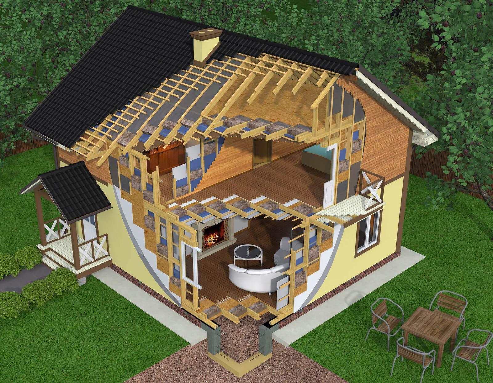 Строительство дачного домикаотчет
