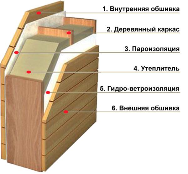 дизайн террасы