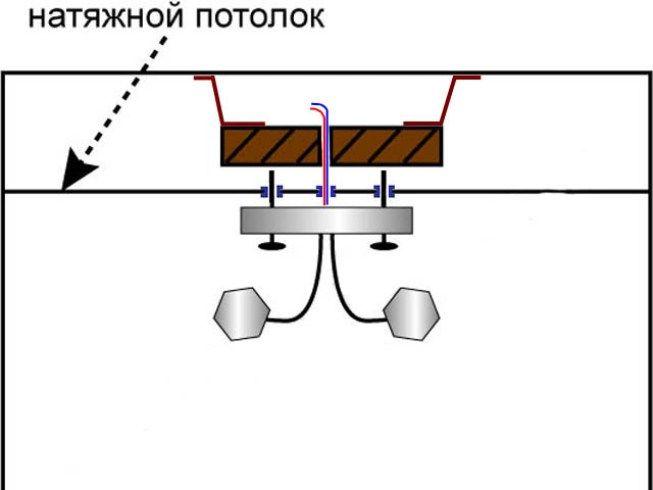 люстры для натяжного потолка