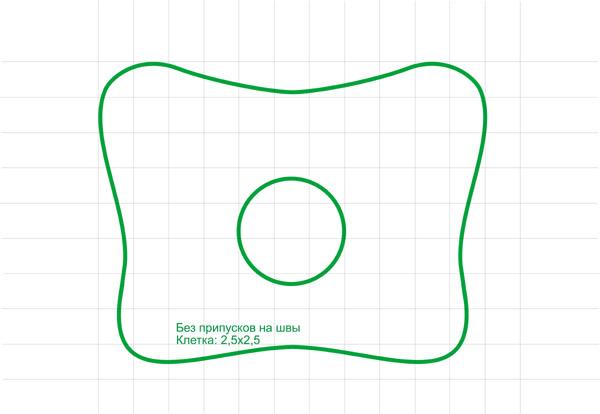 Ортопедическая подушка для новорожденного своими руками