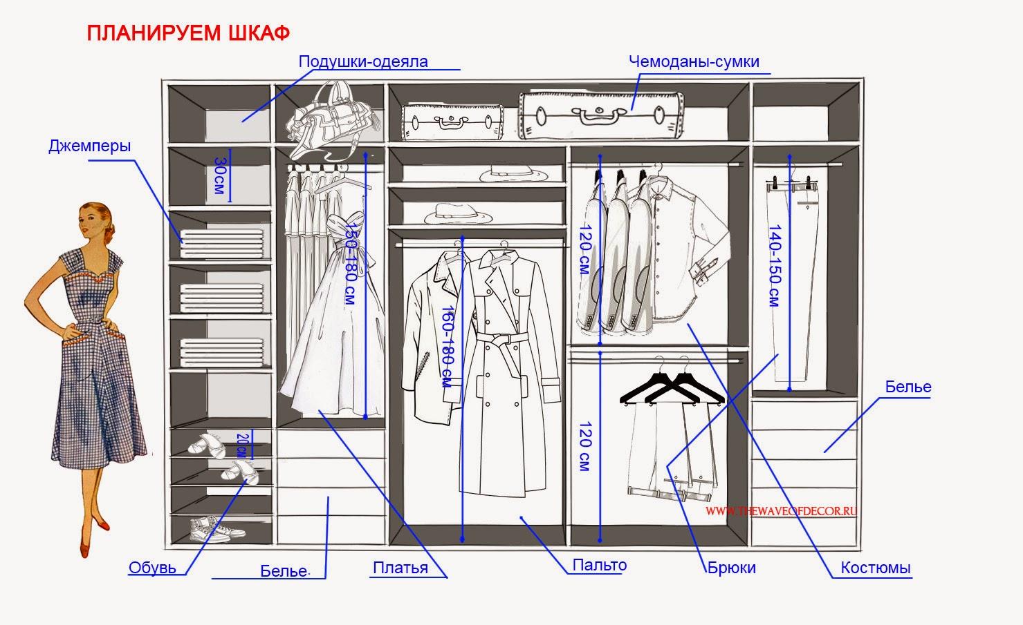 Шкафыкупе на заказ Defico Челябинск