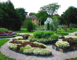 Ландшафтный дизайн приусадебного участка дома своими руками