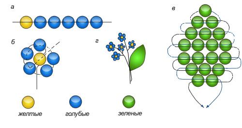 8-8 Цветы и букеты из бисера — Цветы букеты