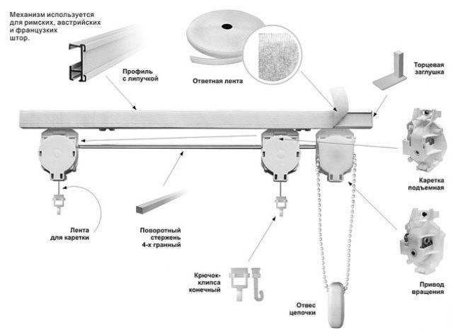 4-22 Римские и рулонные шторы своими руками 3 мастер-класса